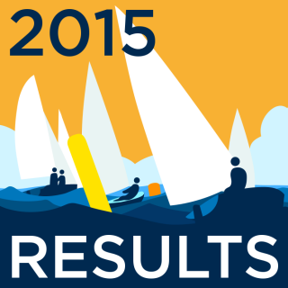 2015results