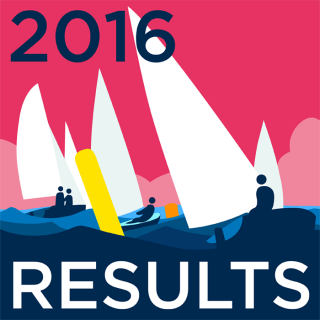 results2016