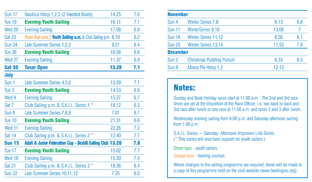 Hastings sailing Programme page 3